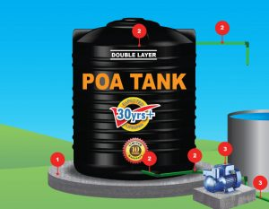 Tanks For Sale Kenya